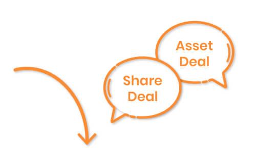 Amazon Business verkaufen - Schritt 3